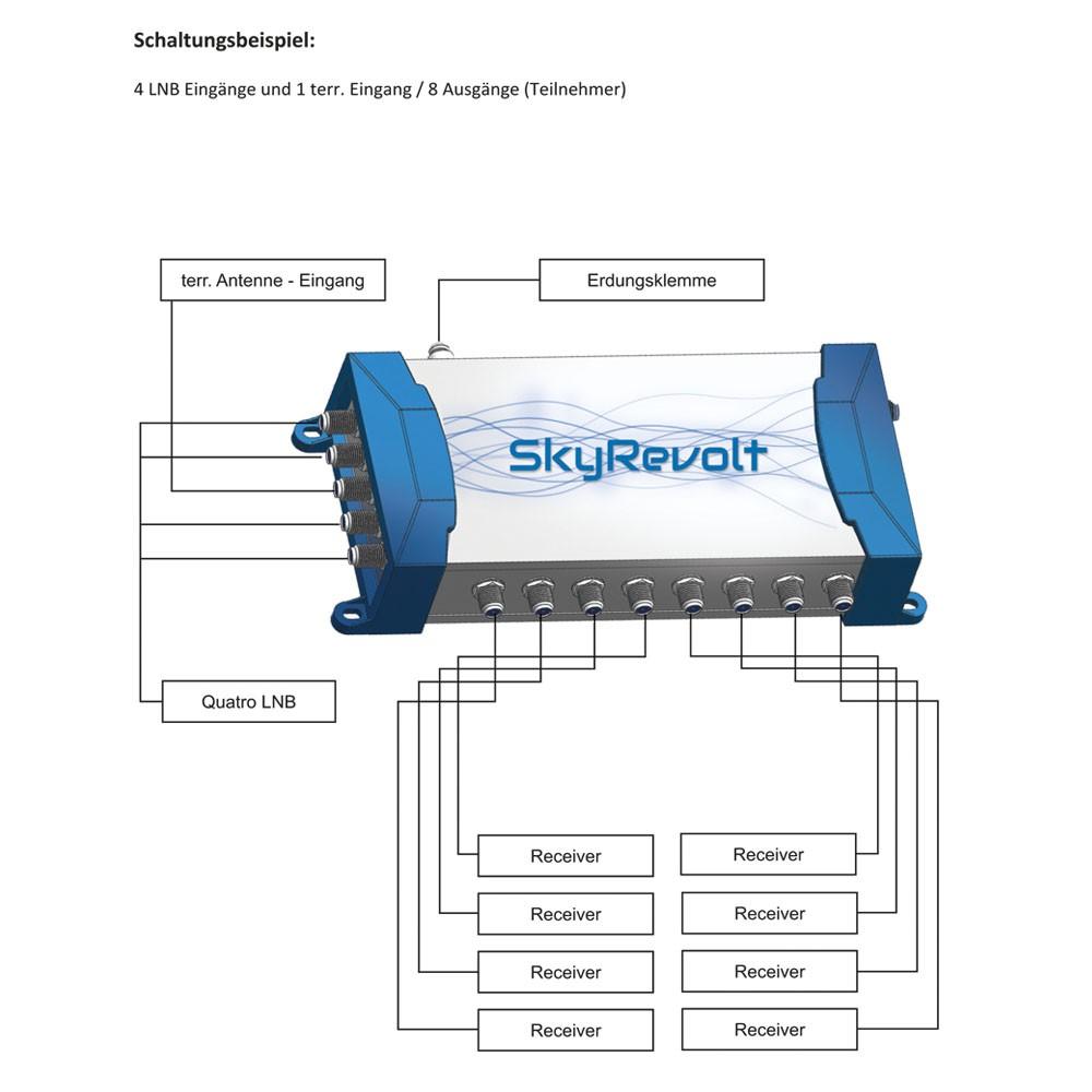 SkyRevolt Multischalter SV 5/8 Multiswitch SAT Verteiler mit Netzteil für 8 Teilnehmer Digital Switsh FullHD 3D 4K UltraHD