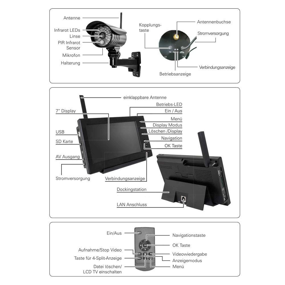 IP Videoüberwachungssystem Home Security 1 Kamera mit Monitor Funk Video Überwachung WLAN IP CAM
