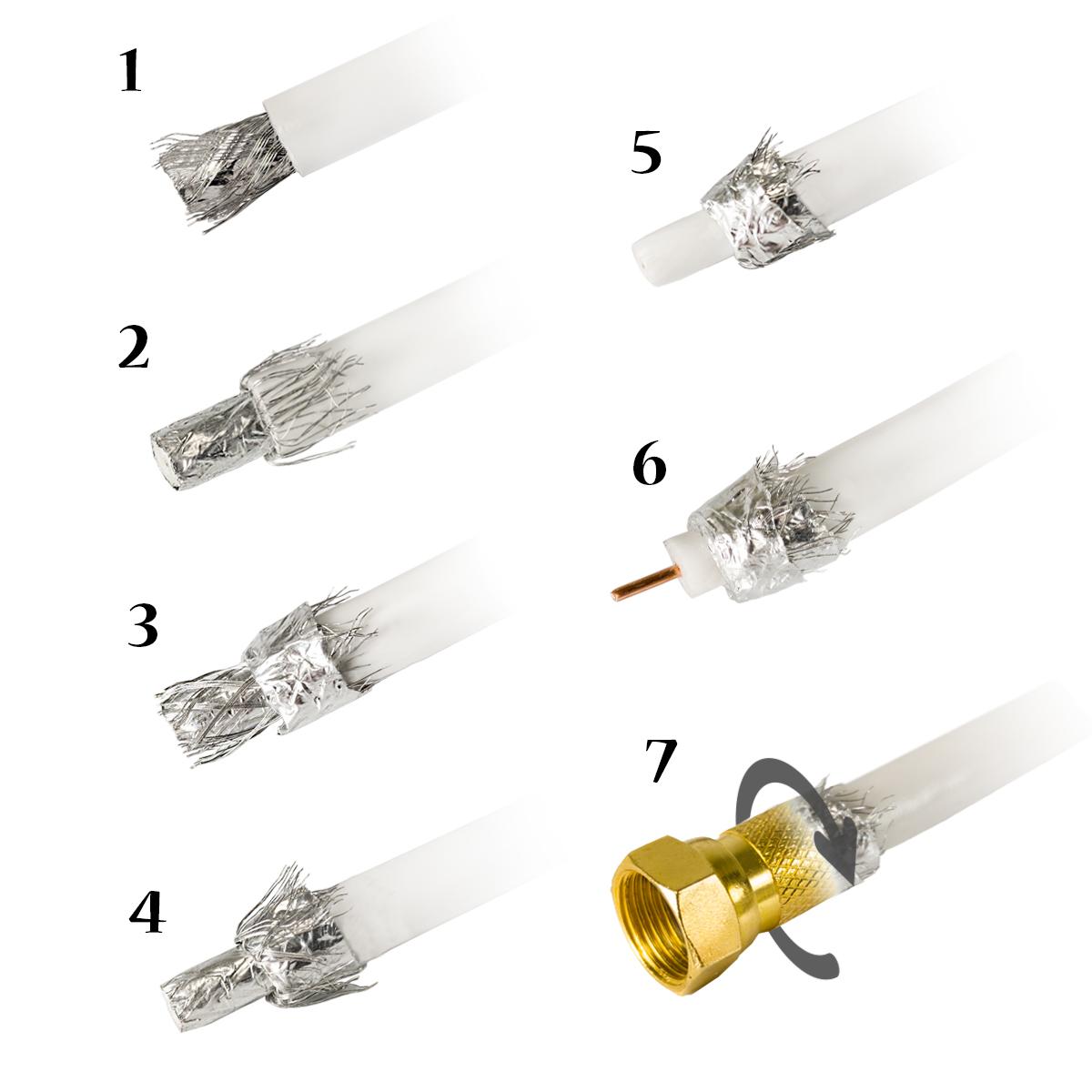PremiumX BASIC 20m Koaxialkabel 135 dB 4-Fach geschirmt 20 m Kupfer-Stahl Satelliten Koaxkabel Antennenkabel Digital SAT TV Kabel