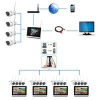 "SCHMIDT-Security-Tools Funk Überwachungssystem 4x Kamera 9"" Touch-Monitor mit Standfuß HD Videoüberwachungsanlage Drahtlos Überwachungsset Sicherheitssystem 1TB HDD Festplatte – Bild 7"