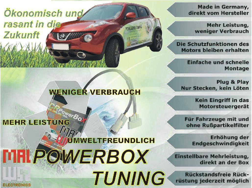 CHIP TUNING DACIA SANDERO 1.5 DCI performance power diesel box CR