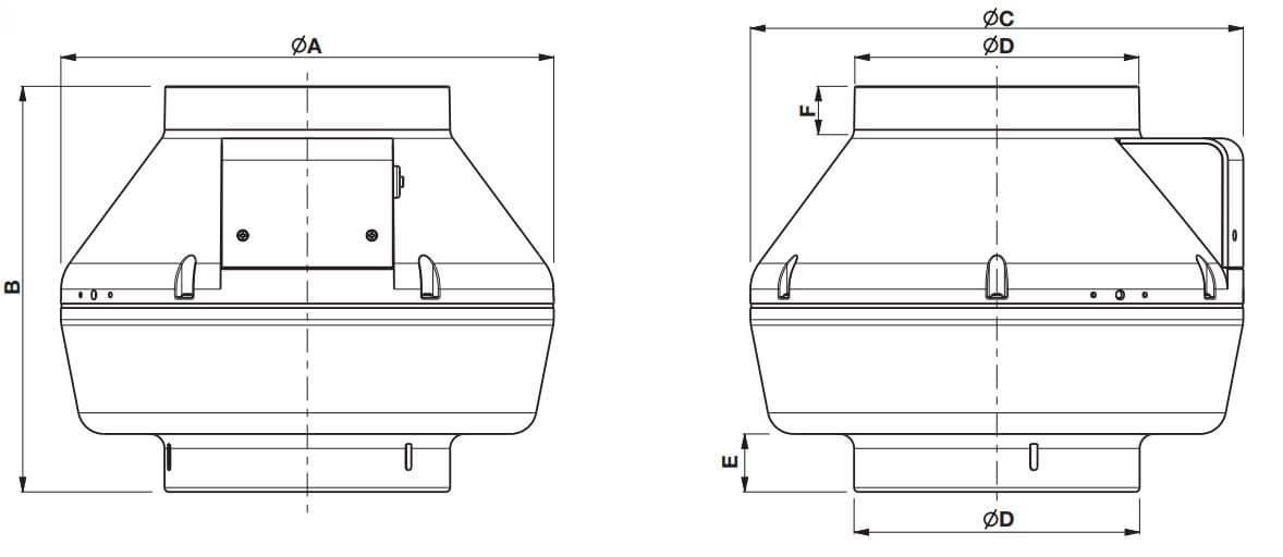 Abmessungen CA 125 V0 D Rohrventilator