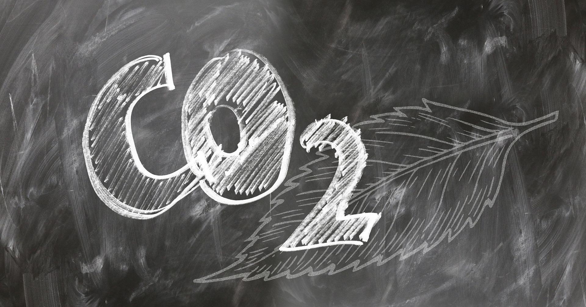 CO²-Emissionen