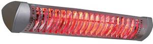 Halogen Infrared Heater Sharklite with wall mount IP55