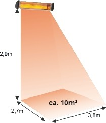 CasaTherm S1800 Gold Infrarot Heizstrahler mit IP55 – Bild 2