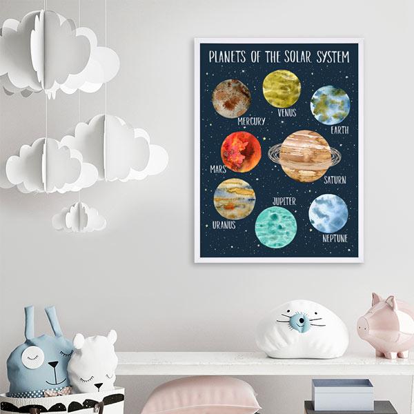 Wanddeko Kinderzimmer Lernposter mit Planeten