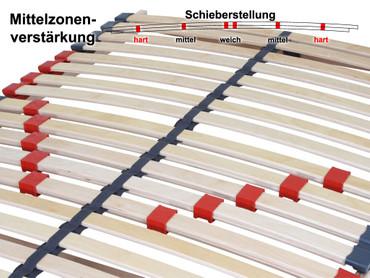 7 Zonen Lattenrost Lattenrahmen Max 2 90x200 cm NV nicht verstellbar – Bild 2