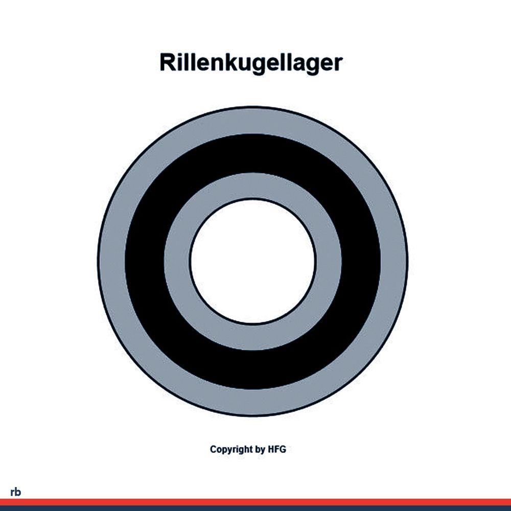 SKF Einreihige Rillenkugellager 6205-2RSH//C3GJN