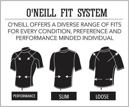 O'Neill - Basic Skins S/S Rashguard (Herren) - black - UV Shirt – Bild 2