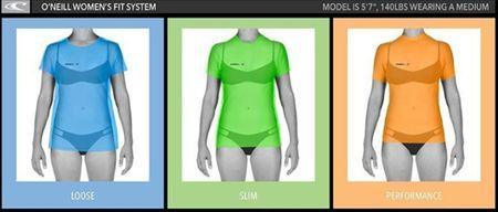 O'Neill - Basic Skins S/S  Rashguard (Damen) - seaglass - UV Shirt – Bild 2