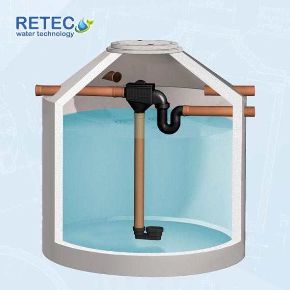 Lieblings Zisterne für Regenwasser | Zisternen zu TOP Preisen &JU_76