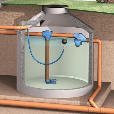 Regenwasserfilter Kompaktfilter K Anwendungsbeispiel