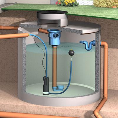 Regenwasserfilter Retentions- und Versickerungsfilter RVF Anwendungsbeispiel