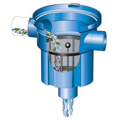 Regenwasserfilter Retentions- und Versickerungsfilter RVF Funktionsprinzip