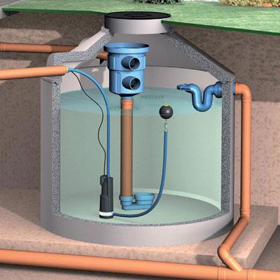 Regenwasserfilter Retentions- und Versickerungsfilter XL DN 150 Anwendungsbeispiel
