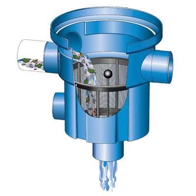 Regenwasserfilter Retentions- und Versickerungsfilter XL DN 150/200 Funktionsprinzip