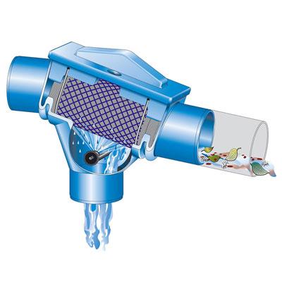 Regenwasserfilter Rückspül-Set PF Funktionsprinzip