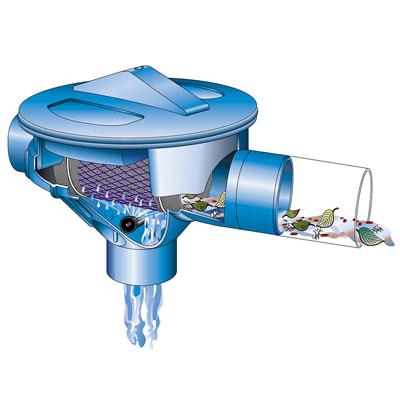 Regenwasserfilter Rückspül-Set SF Funktionsprinzip