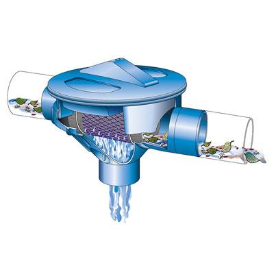 Regenwasserfilter Sinusfilter SF Funktionsprinzip