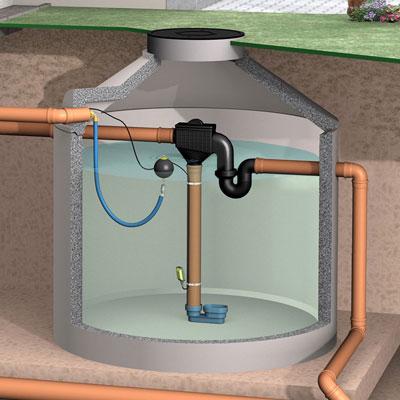 Regenwasserfilter Siphonfilter SIF Anwendungsbeispiel