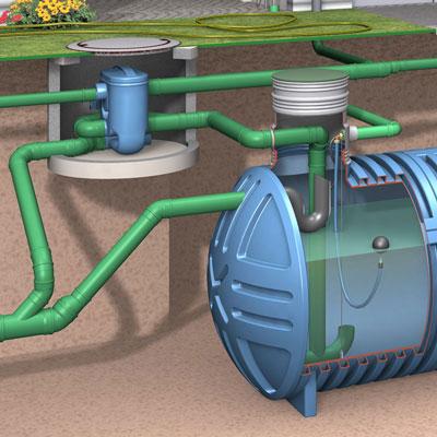 Regenwasserfilter Twinfilter Anwendungsbeispiel