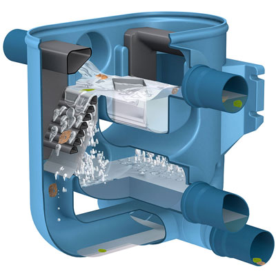 Regenwasserfilter Twinfilter Funktionsprinzip