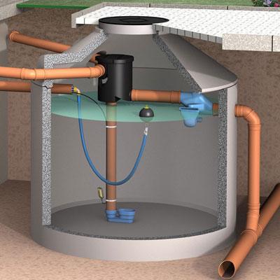 Regenwasserfilter Volumenfilter VF1 combi Anwendungsbeispiel