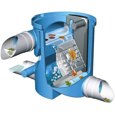 Regenwasserfilter Volumenfilter VF1 combi Funktionsprinzip
