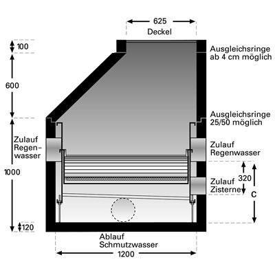 Regenwasserfilter Volumenfilter VF2 Abmessungen Schacht