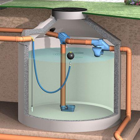 Regenwasserfilter Patronenfilter PF Höhenversatz 66 mm – Bild 4