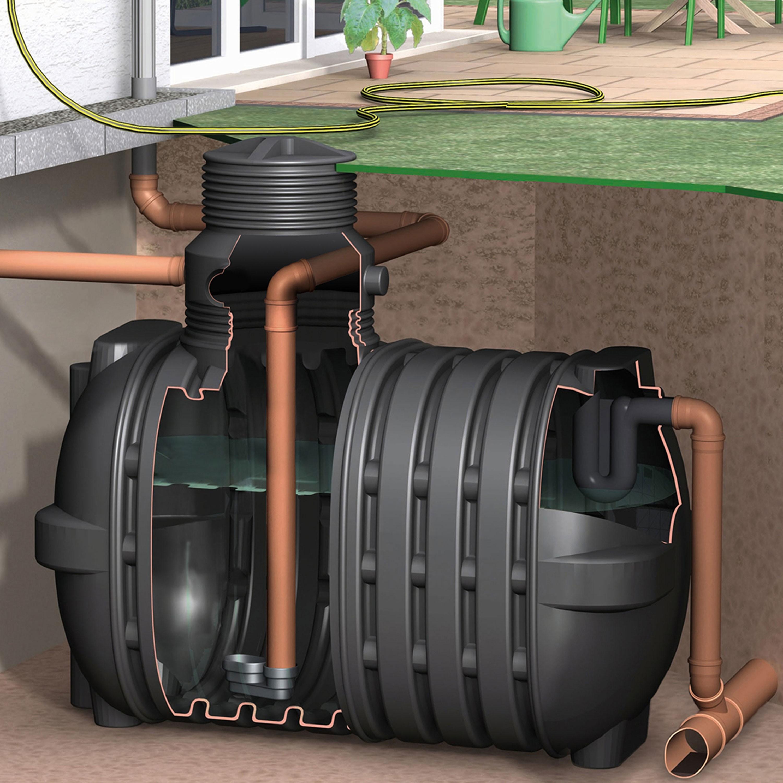 regenwassertank aquiri rain sl inkl. grundpaket | ebay