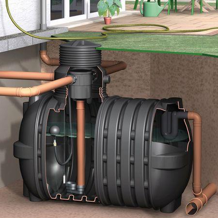 Regenwassertank AquiriRain SL inkl. Korbfilter-Set Eco