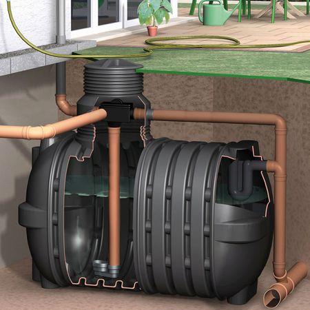 Regenwassertank AquiriRain SL inkl. Zisternenfilter-Set Inox
