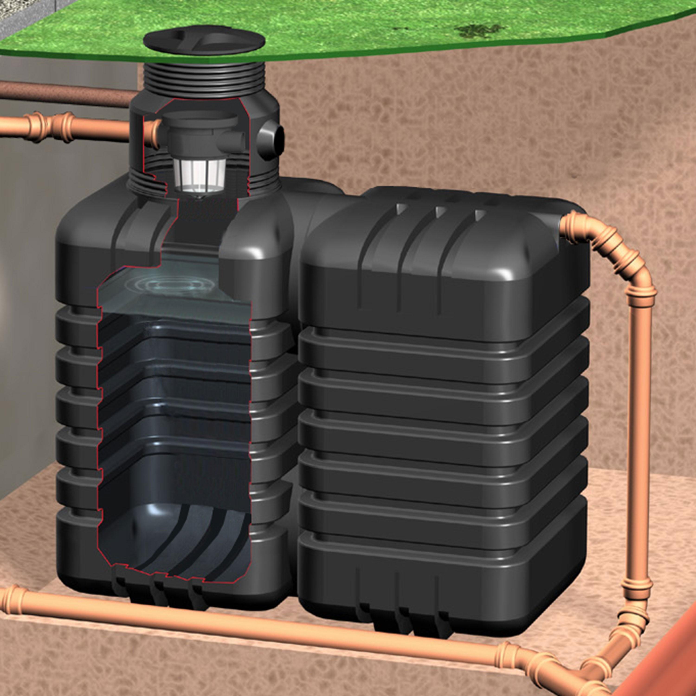 regenwassertank aquirirain st inkl korbfilter set basic. Black Bedroom Furniture Sets. Home Design Ideas