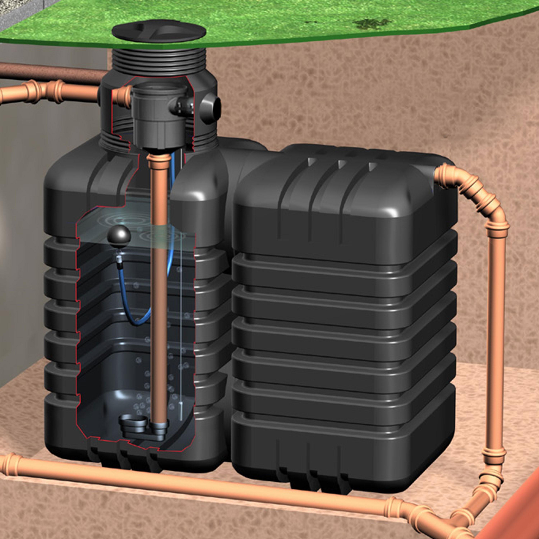 Zisterne AquiriRain ST inkl. Korbfilter-Set Eco