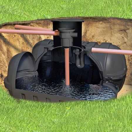 Regenwassertank Twinbloc inkl. Korbfilter-Set Inox