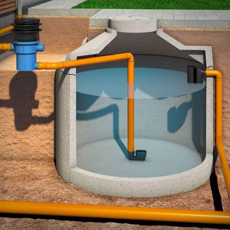 Regenwasserfilter Gartenfilter GF mit Tele Abgang seitlich – Bild 4