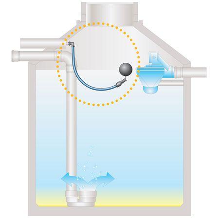 Schwimmende Ansaugarmatur mit 2 m Schlauch – Bild 2