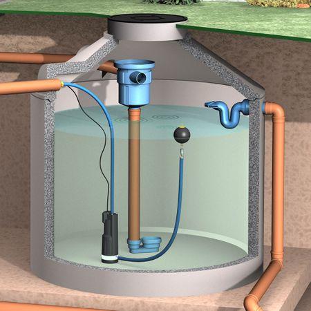 Schwimmende Ansaugarmatur für Regenwasser – Bild 3
