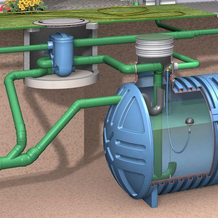 Regenwasserfilter Twinfilter Nennweite DN100 und DN150 – Bild 4