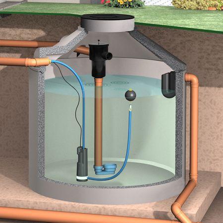 Regenwasserfilter Gartenfilter S ohne Höhenversatz