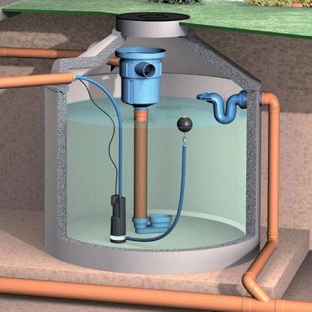 Großanlagenfilter Gartenfilter für Regenwasser XL DN 150/200 – Bild 3
