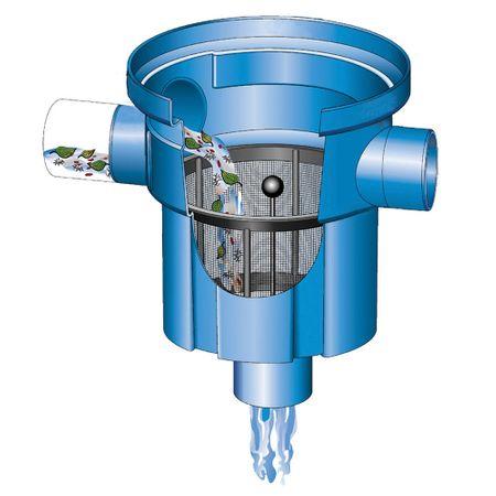 Großanlagenfilter Retention- und Versickerungsfilter XL DN 150/200