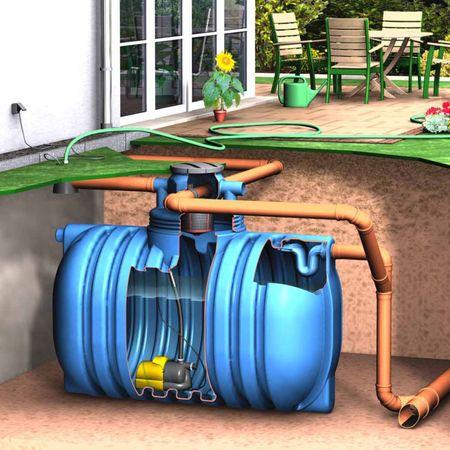 Überlaufsiphon UNO DN 100 für Regenwassertanks – Bild 2