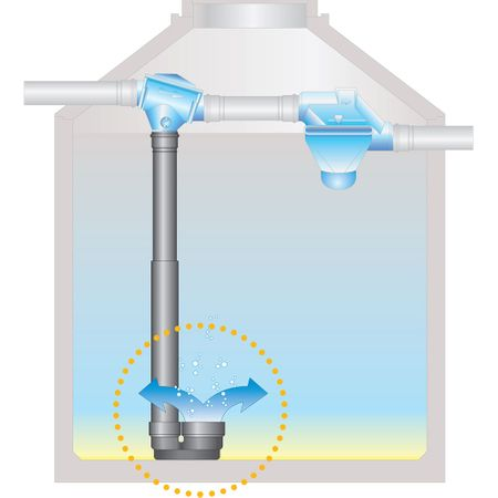 Beruhigter Zulauf Nennweite DN 100 für Regenwasser – Bild 3