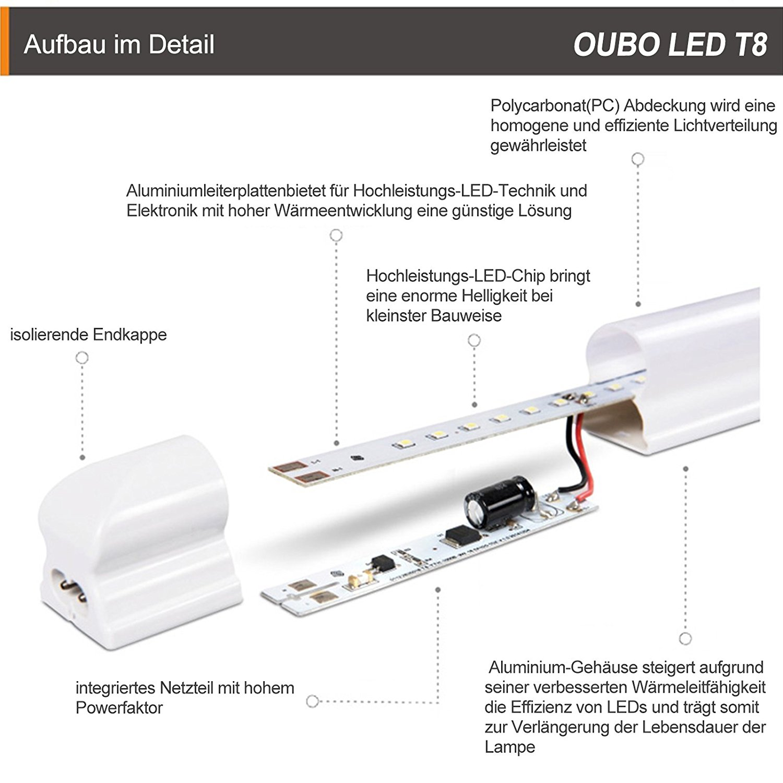 pro led leuchtstoffr hre komplett 150 120 90 60cm t8 lichtleiste mit fassung. Black Bedroom Furniture Sets. Home Design Ideas