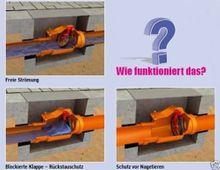 Rückstauverschluss Ø DN 160 150 mit verriegelbarer Rückstauklappe Bild 4