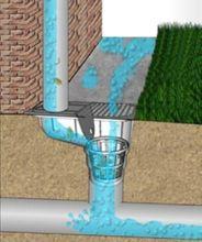 Regenrohrablauf  Dachrinnenablauf Regensinkkasten  DN110  schwarz  325 E  Bild 4
