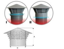 Entlüftungshaube Dunsthut Dachentlüfter Univent DN 110  110mm auf Rohr Bild 2