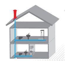 Gummiflansch Dachentlüftung Entlüftungssystem DN110  160  9 2400 110 00 06 00 Bild 3